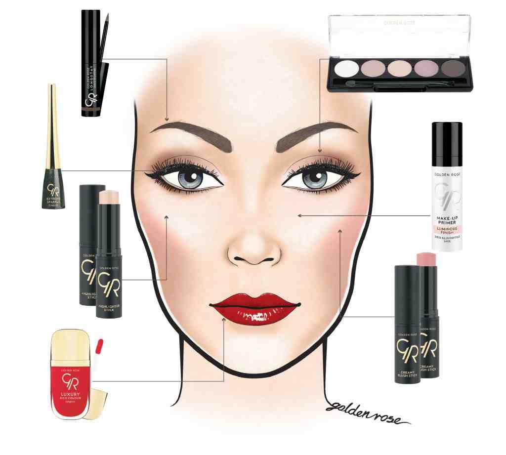 Olśnij gości świątecznym makijażem! Facechart Golden Rose by Kitulec! Oszałamiająco na święta!